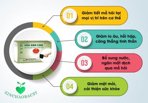 TPCN Hòa Hãn Linh – Lựa chọn hàng đầu cho người bệnh mồ hôi nhiều